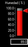 Porcentaje de humedad ambiente. Se actualiza cada 15 minutos.