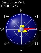 Dirección y velocidad del viento. Se actualiza cada 15 minutos.